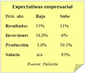 expectativas-inflacion-empresas