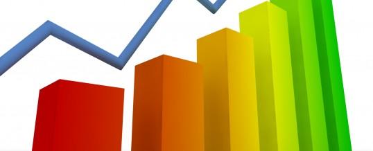 Competitividad – Rentabilidad – Inflación de costos