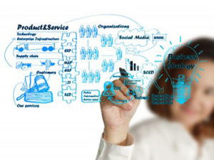 Organización de empresa pro mercado - reducción de gastos